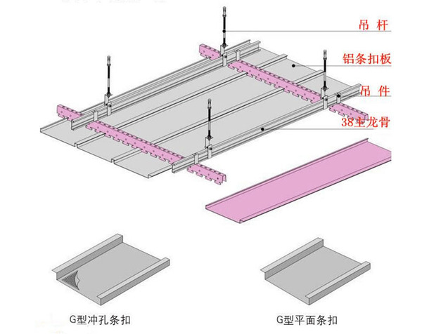G型鋁條扣安裝圖解