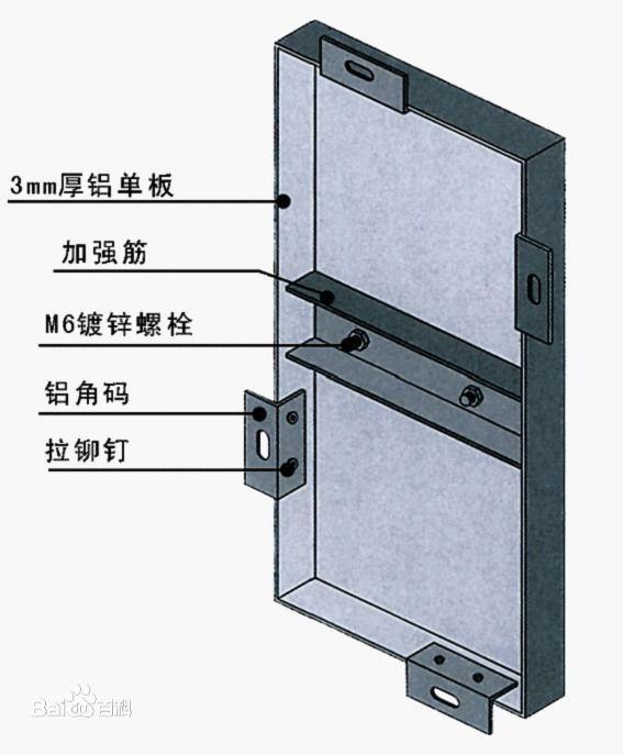 鋁單板加強筋.jpg